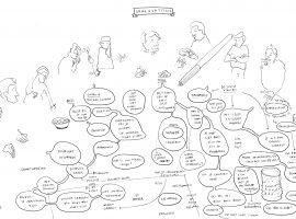 HDJDN02, karina beumer, samenvatting, workshop, freelancers, zelfstandigen, netwerken